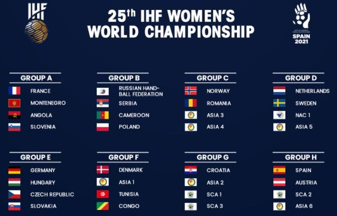 Žreb za Svetsko prvenstvo: Srbija u grupi B